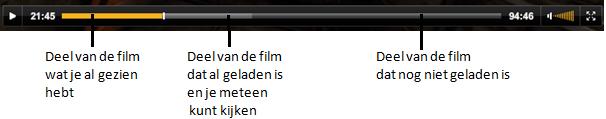 online film kijken