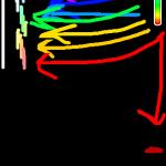 meer kleuren op Snapchat